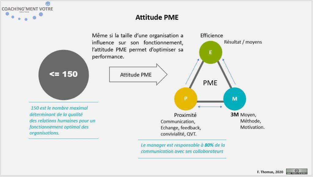 Efficience; Management; Performance;  Coaching; Coach; Coach Nantes; Développement personnel; Développement professionnel; Développement d'équipes;