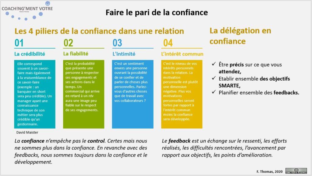 Confiance; Déléguer; Feedback; Management; Manager; Coaching; Coach; Coach Nantes; Développement personnel; Développement professionnel; Développement d'équipes;
