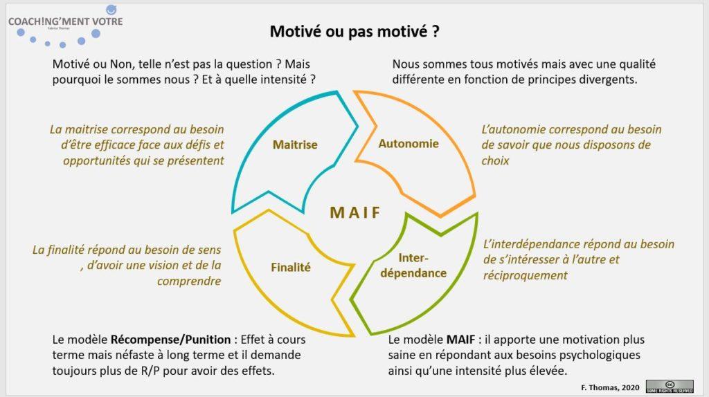 Motivation; Motiver; Manager; Coaching; Coach; Coach Nantes; Développement personnel; Développement professionnel; Développement d'équipes;