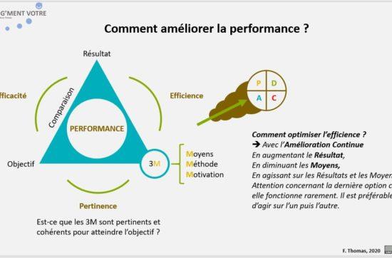 Comment améliorer la performance ?