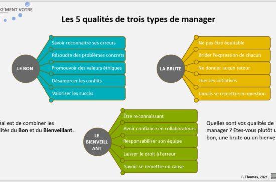 Les 5 qualités de trois types de manager
