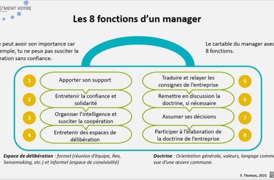 Les 8 fonctions d'un manager