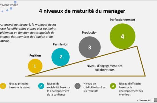 4 niveaux de maturité du manager