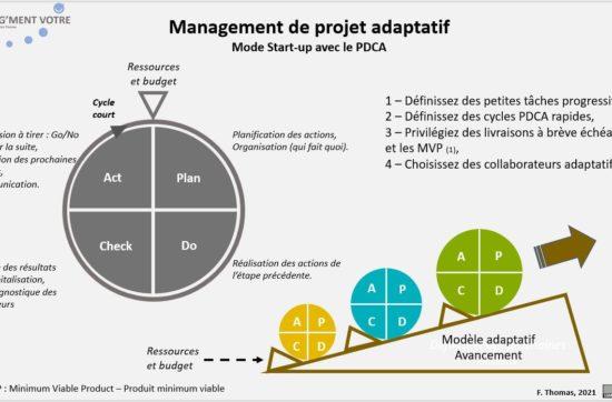 Management de projet adaptatif